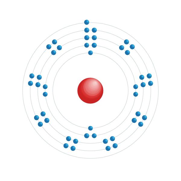 Prata Diagrama de configuração eletrônica