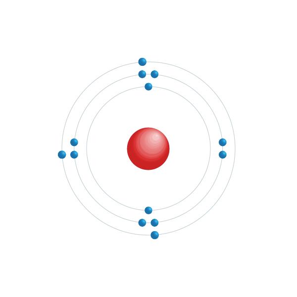 alumínio Diagrama de configuração eletrônica