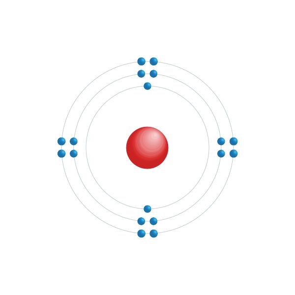 argão Diagrama de configuração eletrônica
