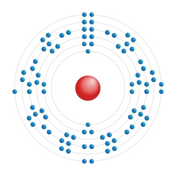 astatine Diagrama de configuração eletrônica