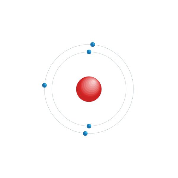 Boro Diagrama de configuração eletrônica