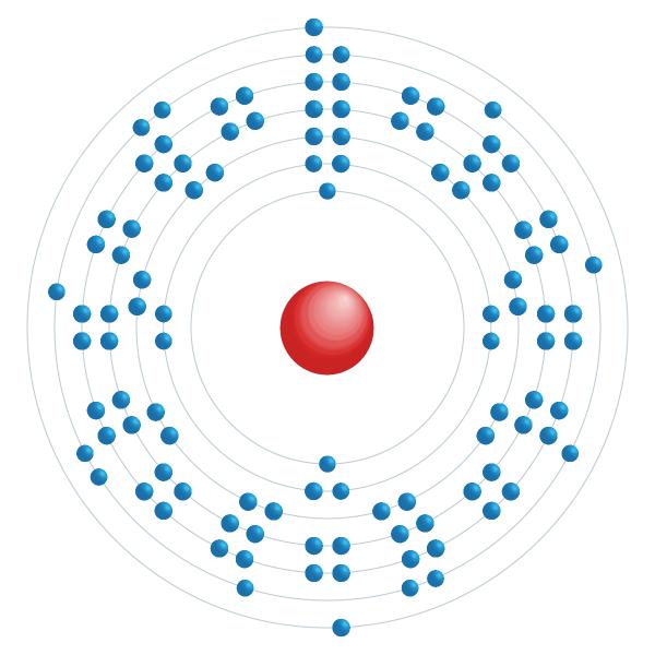 bohrium Diagrama de configuração eletrônica