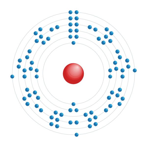 bismuto Diagrama de configuração eletrônica