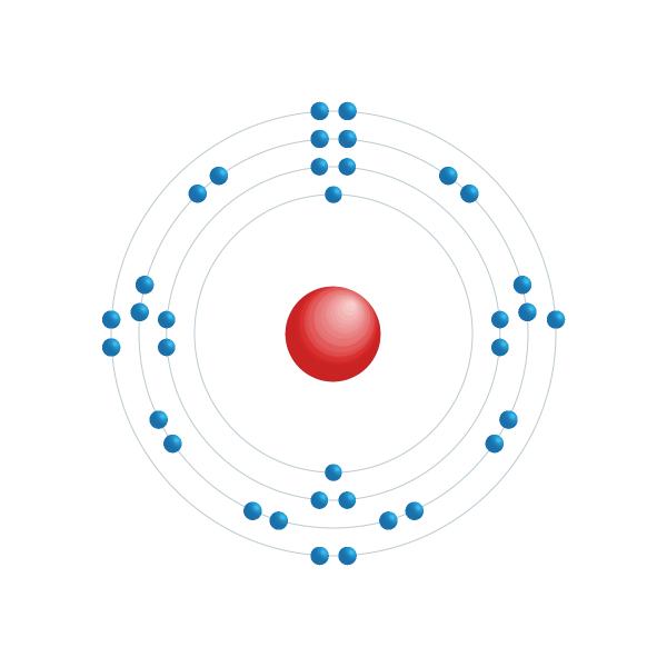 bromo Diagrama de configuração eletrônica