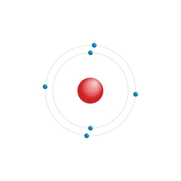 carbono Diagrama de configuração eletrônica