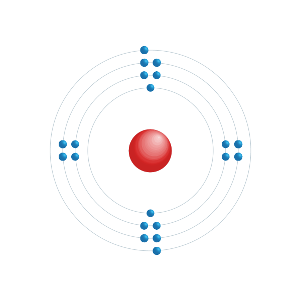 cálcio Diagrama de configuração eletrônica