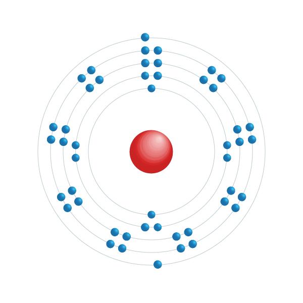 cádmio Diagrama de configuração eletrônica