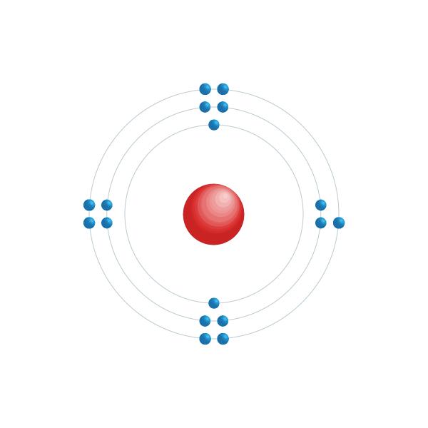 cloro Diagrama de configuração eletrônica