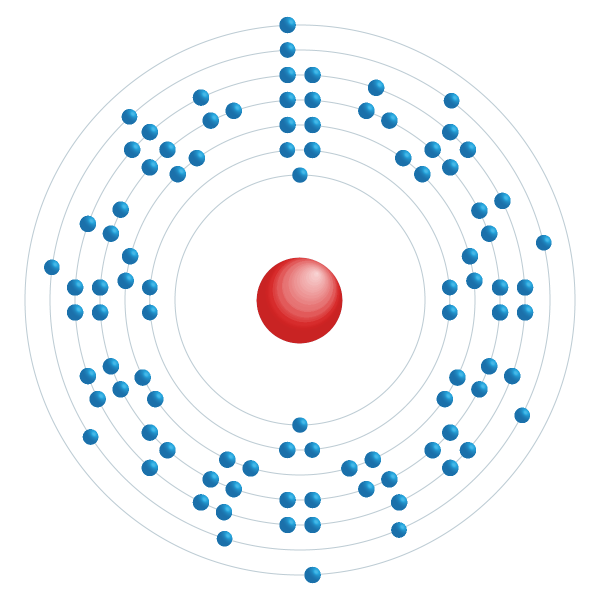 curandeiro Diagrama de configuração eletrônica