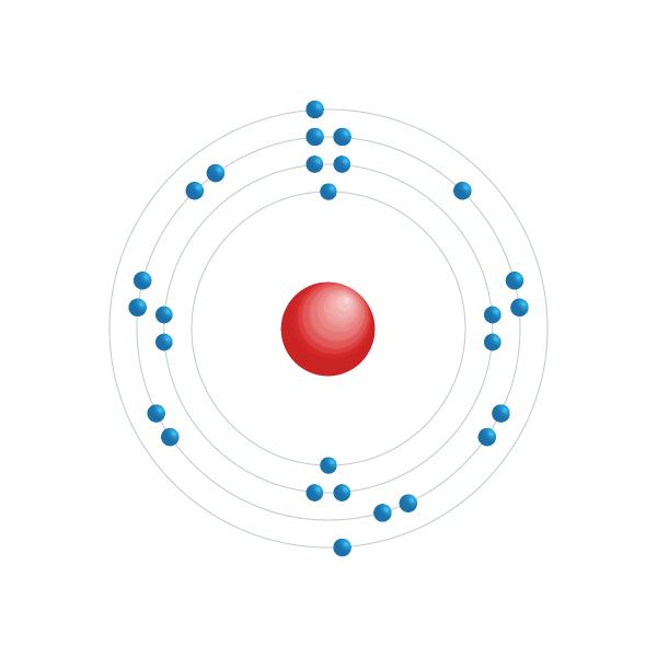cobalto Diagrama de configuração eletrônica