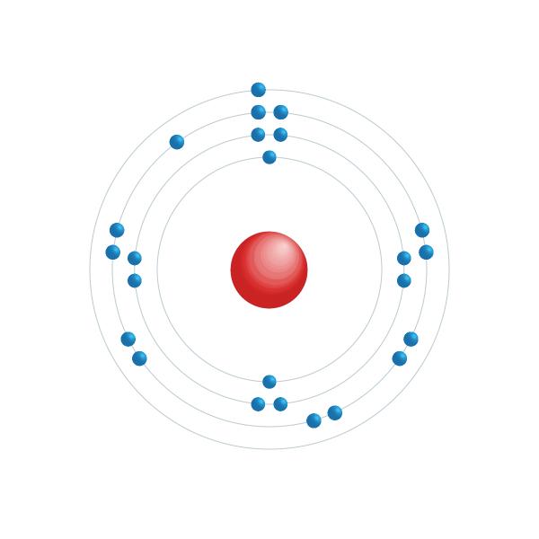 crômio Diagrama de configuração eletrônica