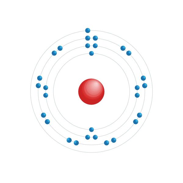 cobre Diagrama de configuração eletrônica
