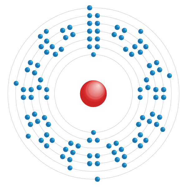 dubnium Diagrama de configuração eletrônica