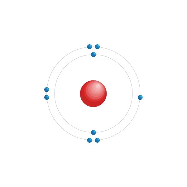 flúor Diagrama de configuração eletrônica