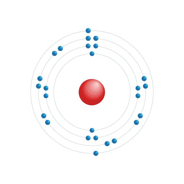 ferro Diagrama de configuração eletrônica