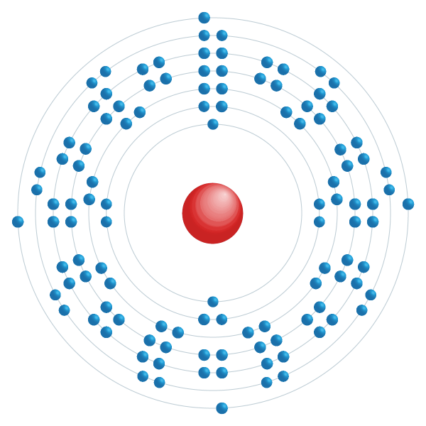 fleróvio Diagrama de configuração eletrônica