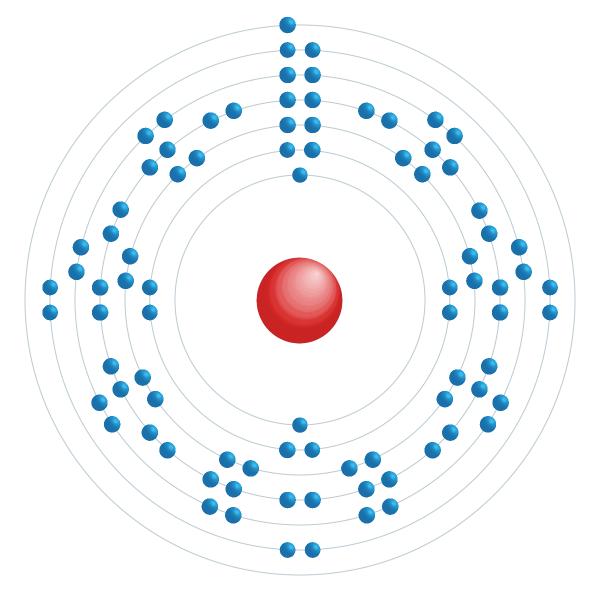 francium Diagrama de configuração eletrônica