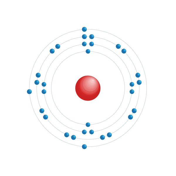 gálio Diagrama de configuração eletrônica