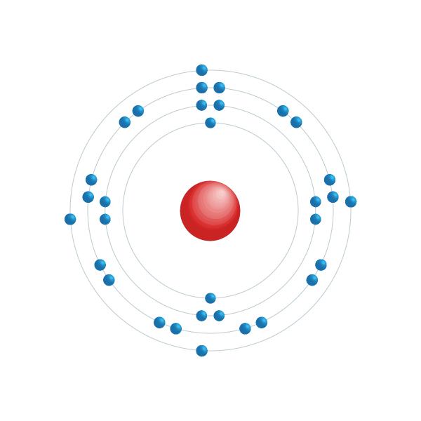 germânio Diagrama de configuração eletrônica