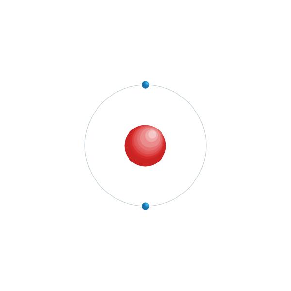 hélio Diagrama de configuração eletrônica