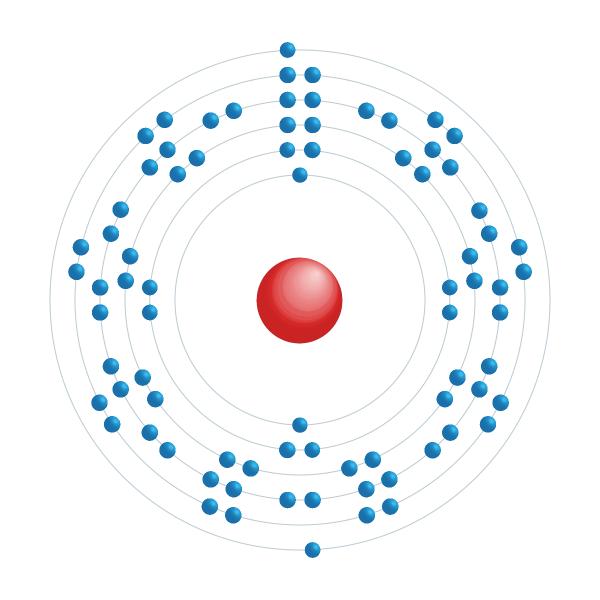 mercúrio Diagrama de configuração eletrônica