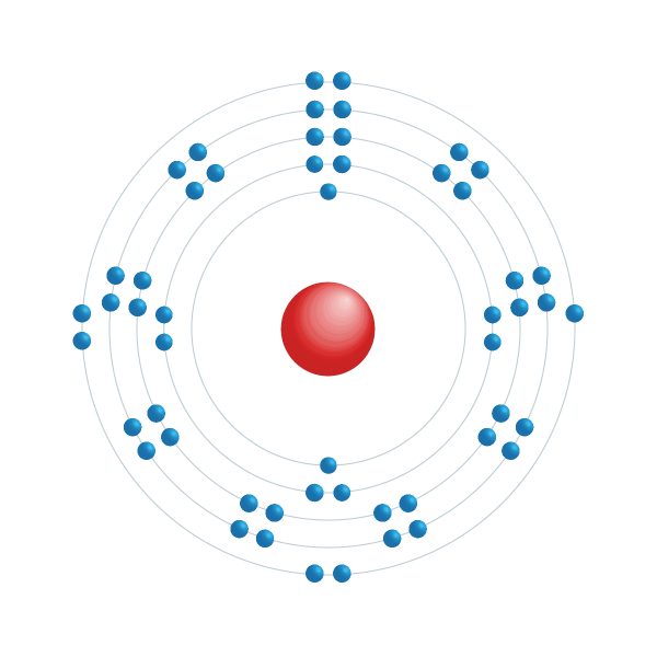 iodo Diagrama de configuração eletrônica