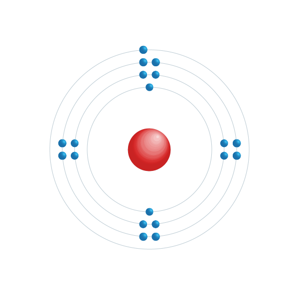 potássio Diagrama de configuração eletrônica