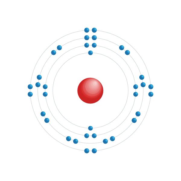 criptônio Diagrama de configuração eletrônica