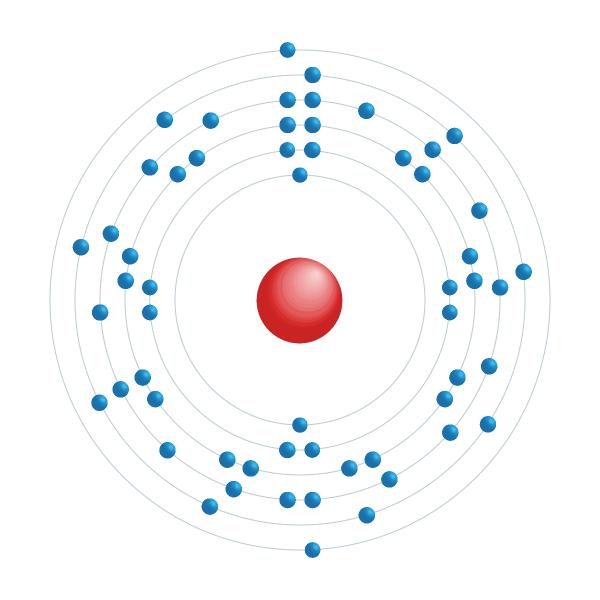 lantânio Diagrama de configuração eletrônica
