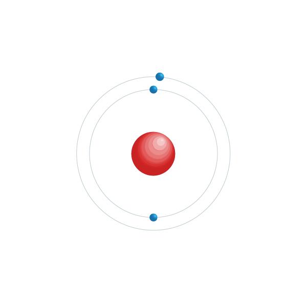lítio Diagrama de configuração eletrônica