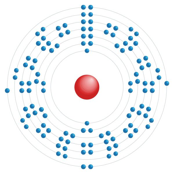 livermorium Diagrama de configuração eletrônica