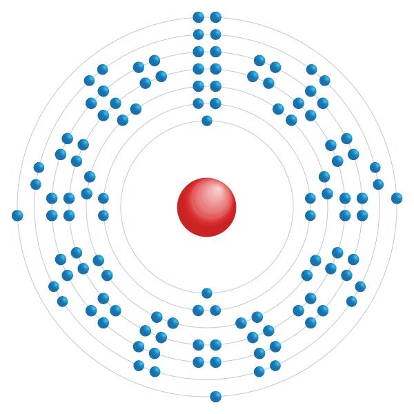 Moscovium Diagrama de configuração eletrônica
