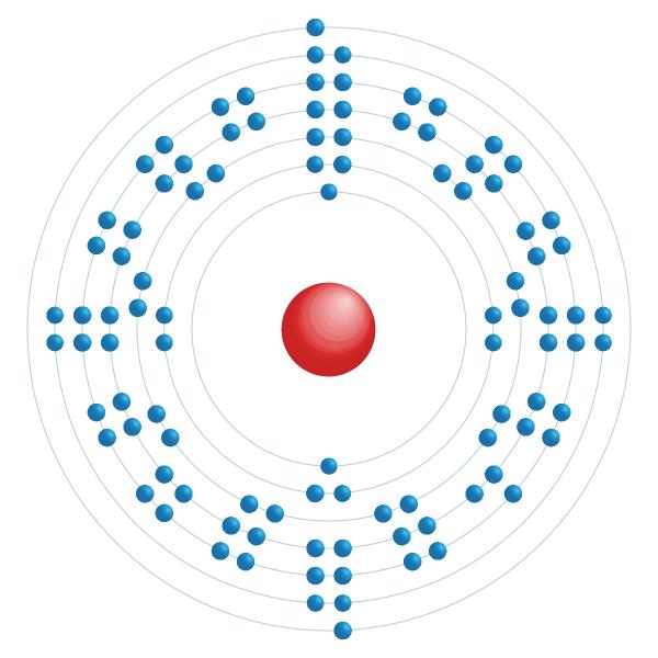 Mendelevium Diagrama de configuração eletrônica