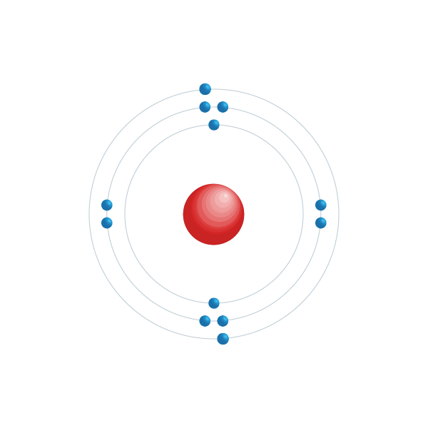 magnésio Diagrama de configuração eletrônica
