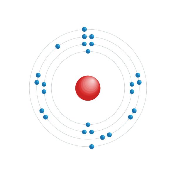 manganês Diagrama de configuração eletrônica