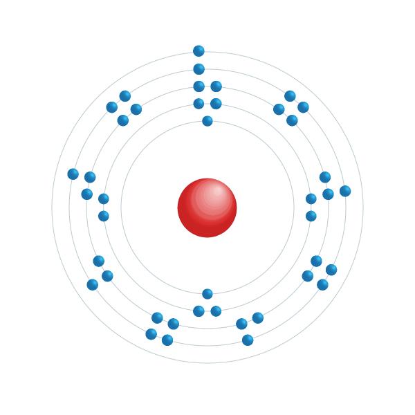 molibdênio Diagrama de configuração eletrônica