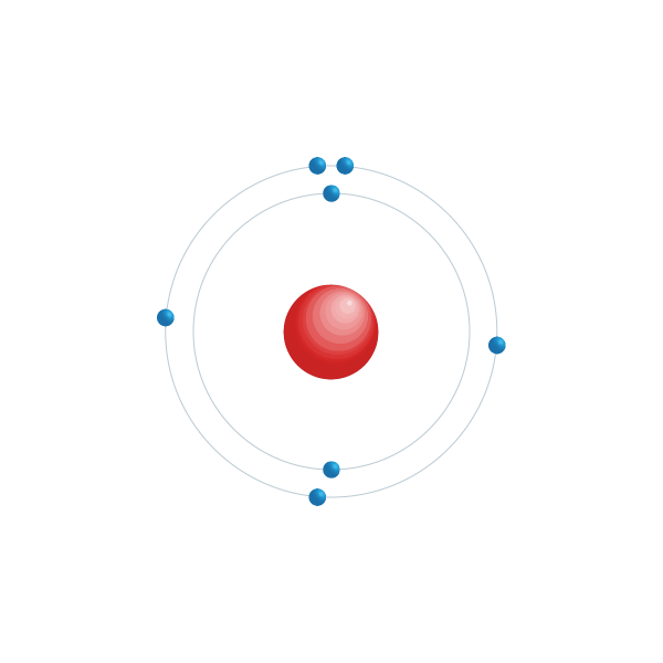 azoto Diagrama de configuração eletrônica