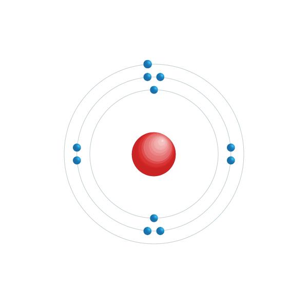 sódio Diagrama de configuração eletrônica