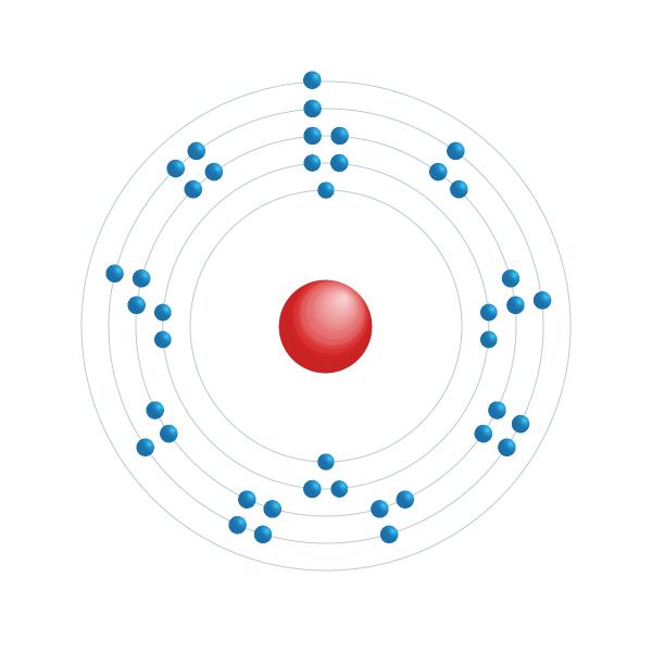 nióbio Diagrama de configuração eletrônica