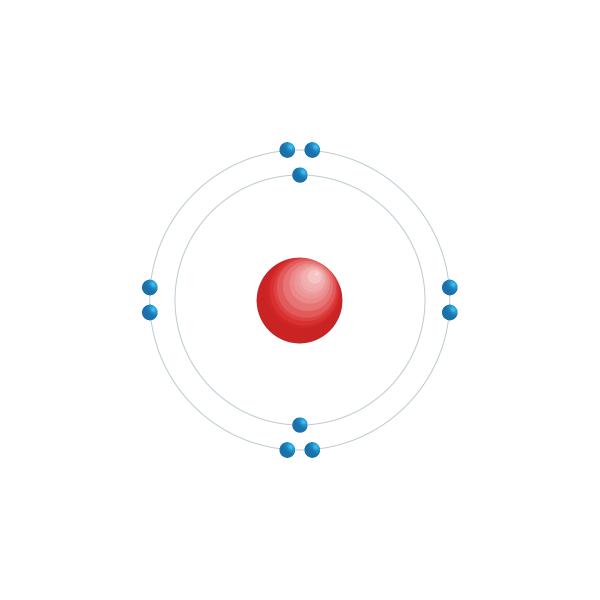 néon Diagrama de configuração eletrônica