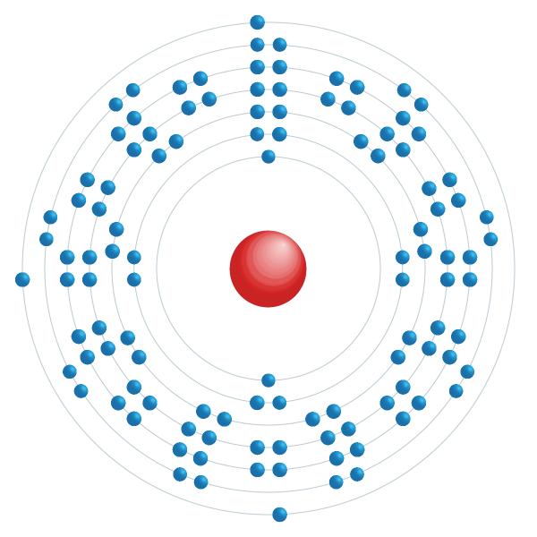 Nihonium Diagrama de configuração eletrônica
