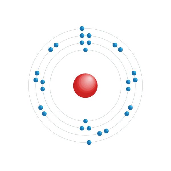 níquel Diagrama de configuração eletrônica