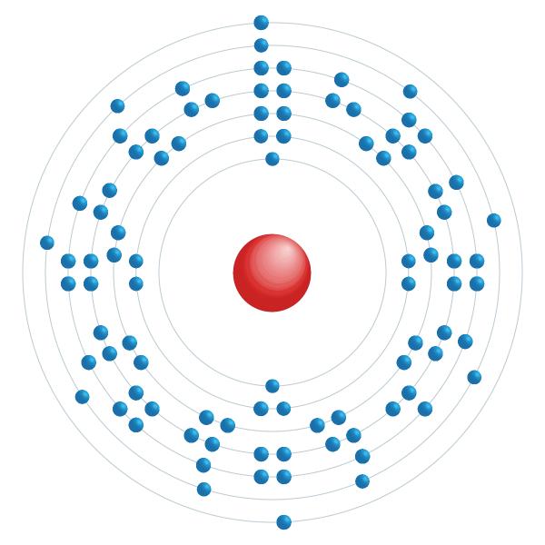 neptúnio Diagrama de configuração eletrônica