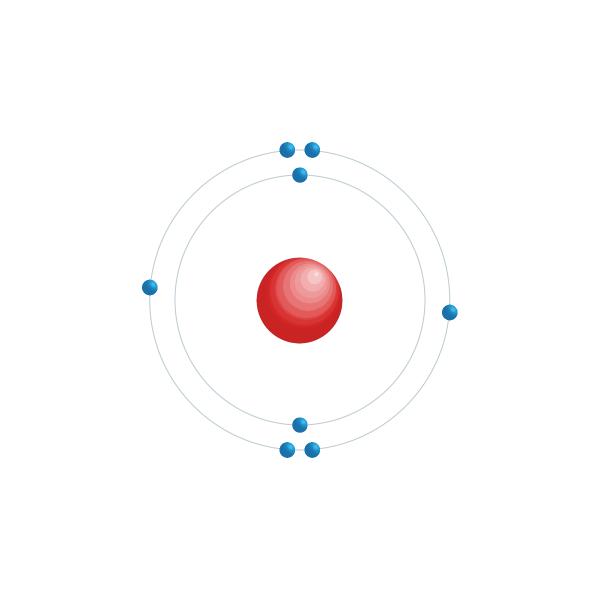 oxigênio Diagrama de configuração eletrônica