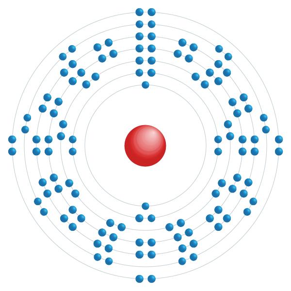 Oganesson Diagrama de configuração eletrônica