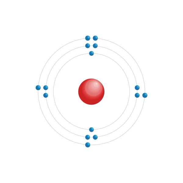 fósforo Diagrama de configuração eletrônica