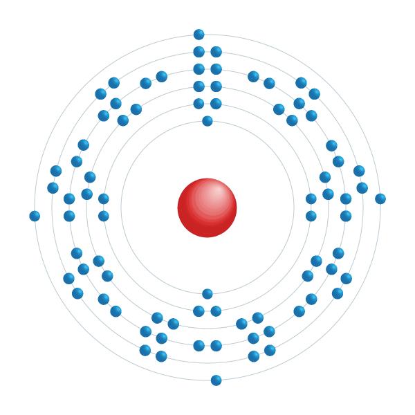 lead Diagrama de configuração eletrônica