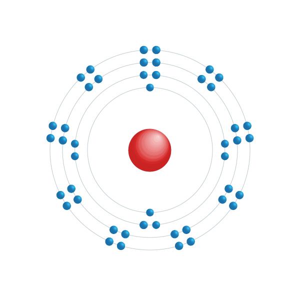 paládio Diagrama de configuração eletrônica