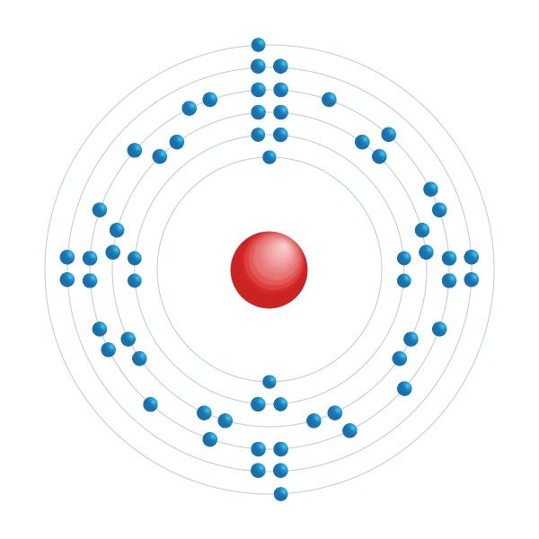 promécio Diagrama de configuração eletrônica