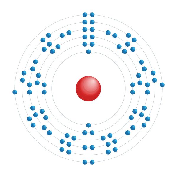polônio Diagrama de configuração eletrônica
